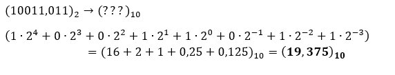 metoda_substituce