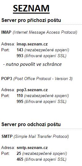 seznam_porty